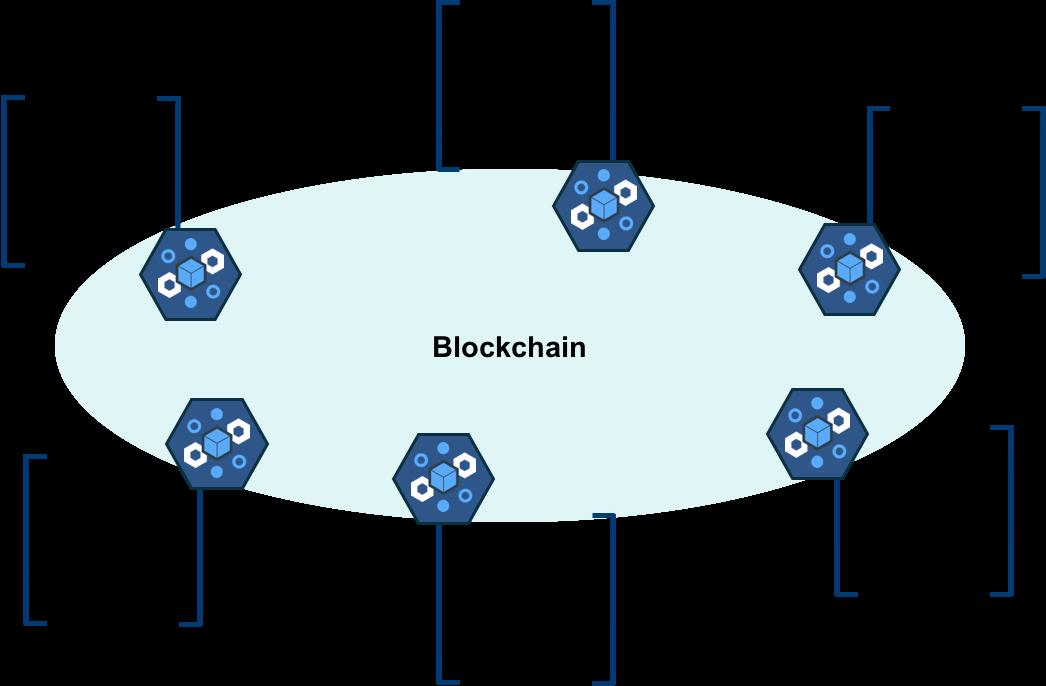 blockchain network for M&E