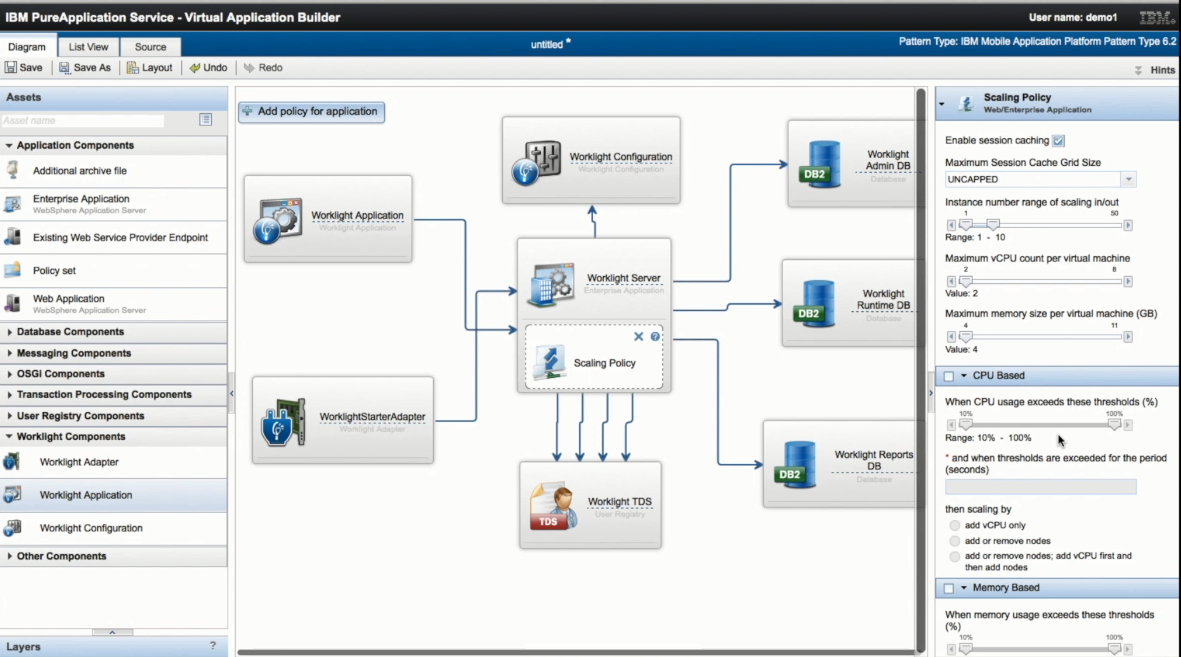 Screen shot of PureApplication showing pattern-based workload control