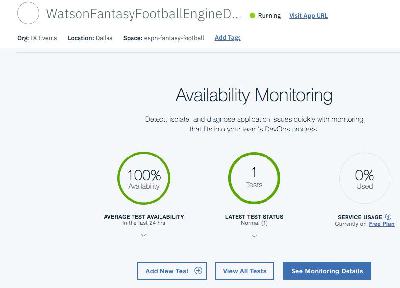 Get insight into ESPN fantasy football with Watson – IBM