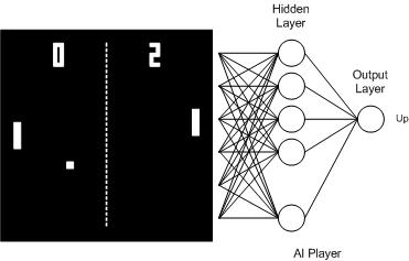Machine learning and gaming – IBM Developer
