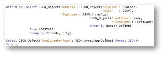 SELECT statement – Employees per town
