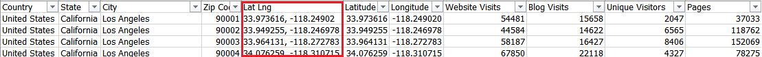 CA sample data