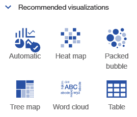 Visualization recommender