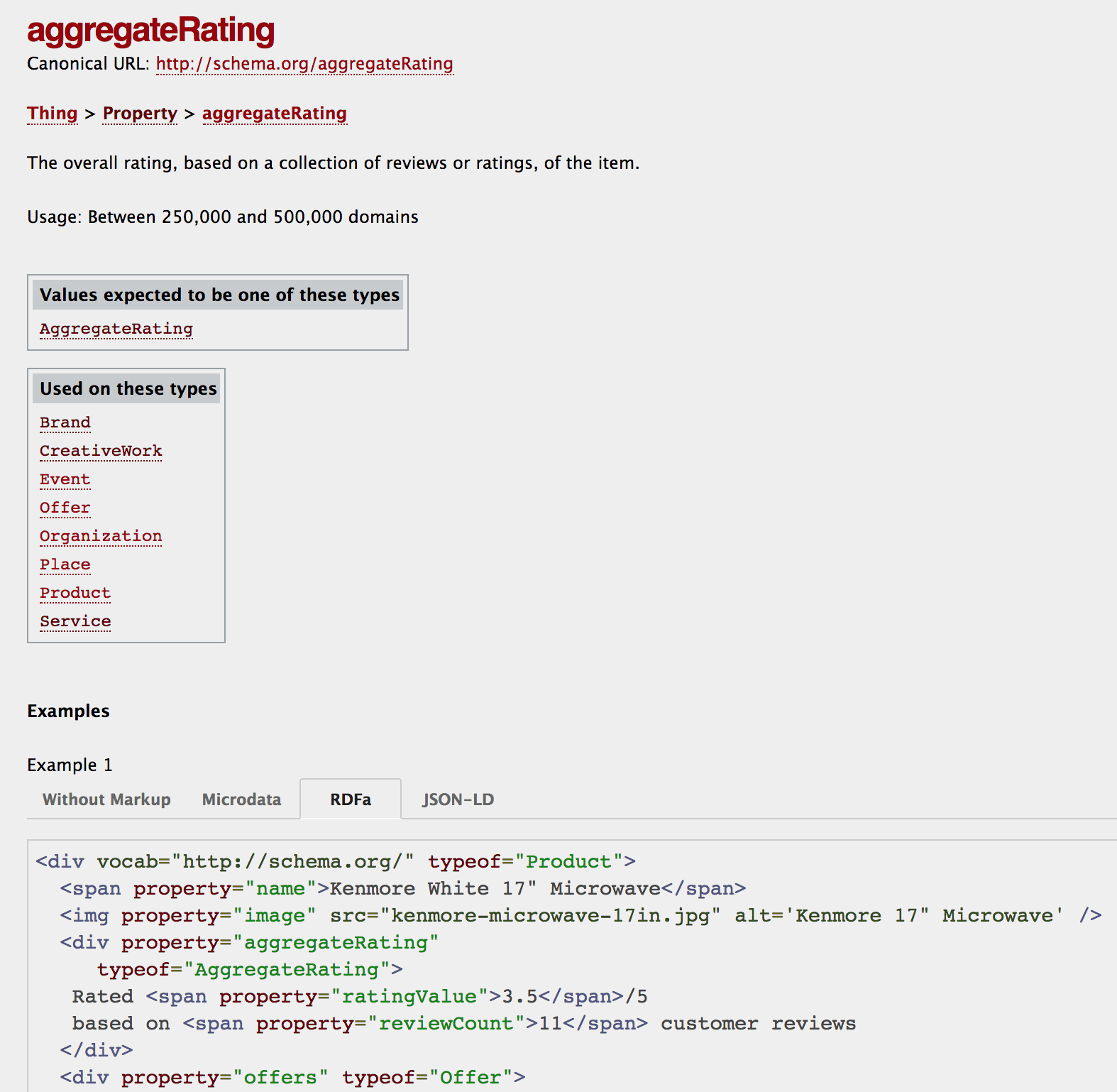 Portion of Schema.org aggregateRating property documentation page