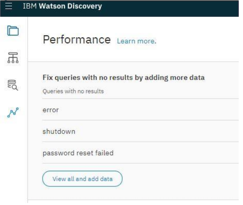 Improve your natural language query results – IBM Developer