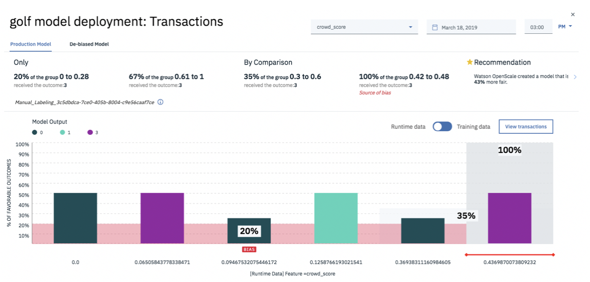 Golf model deployment transactions