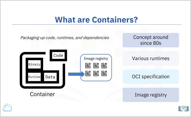 Screen capture of the What are Containers presentation slide, which is a visual representation of packaging up code, runtimes, and dependencies into a container. An arrow points from the container box to an image registry box.