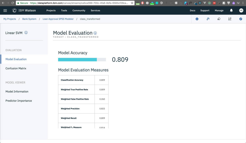 model evaluation: Model Evaluation