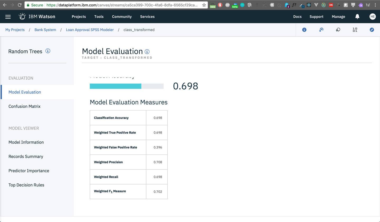 model evaluation: Model Evaluation Random Forest