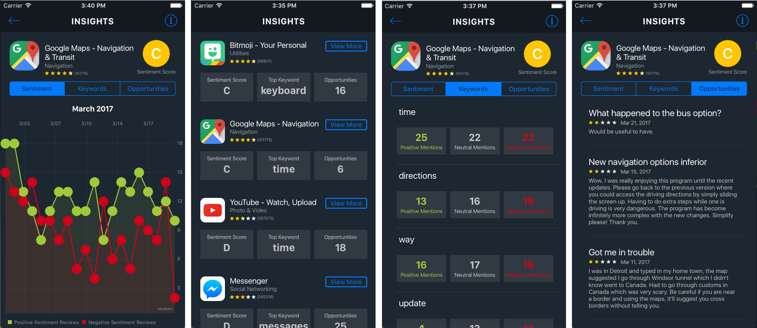 Overview of the App Insights app