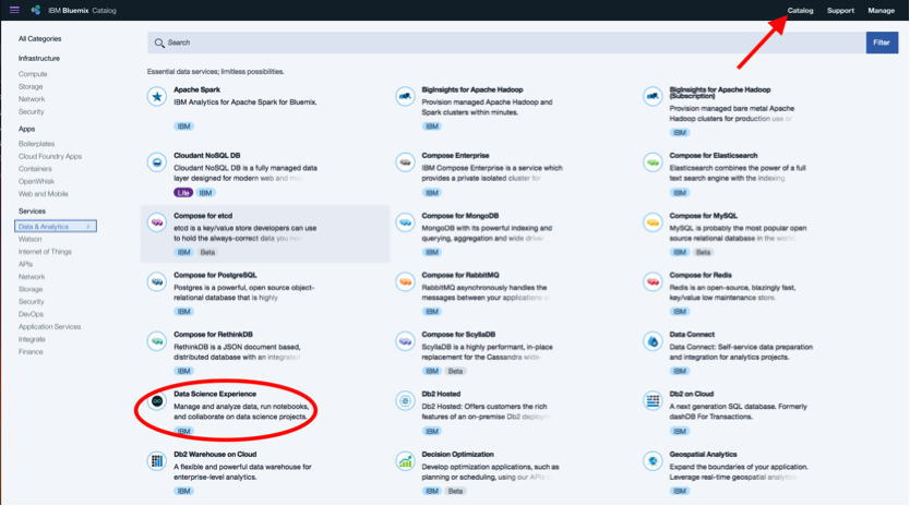 IBM Cloud categories screen