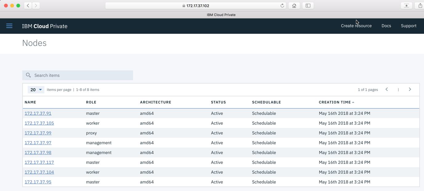 IBM Cloud Private Worker nodes