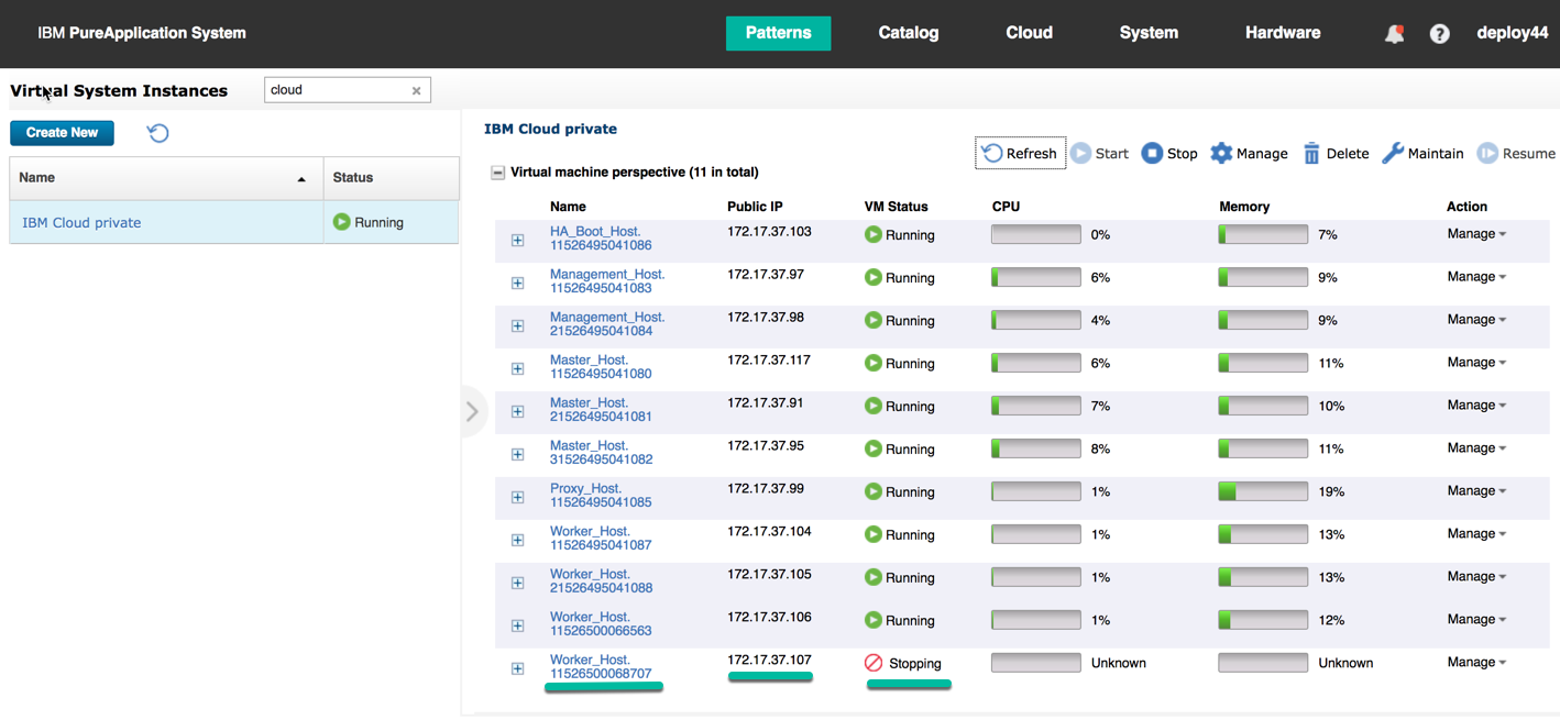 IBM Cloud Private worker removed from Virtual System Instance