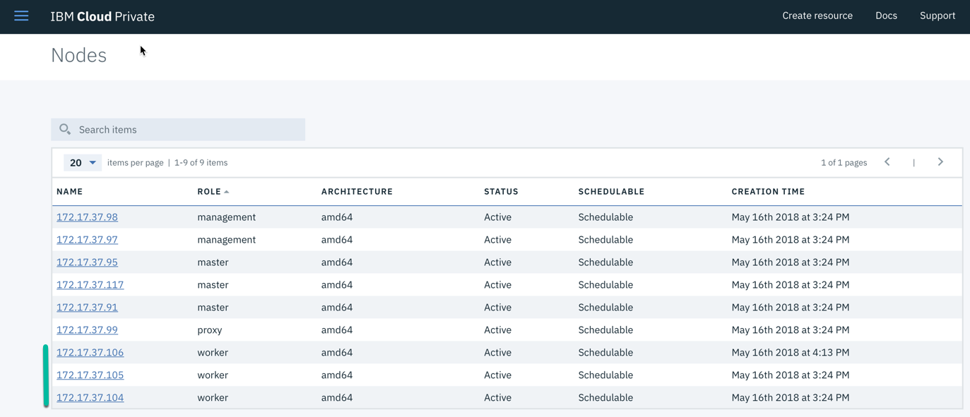 IBM Cloud Private worker node no longer visible in IBM Cloud Private console