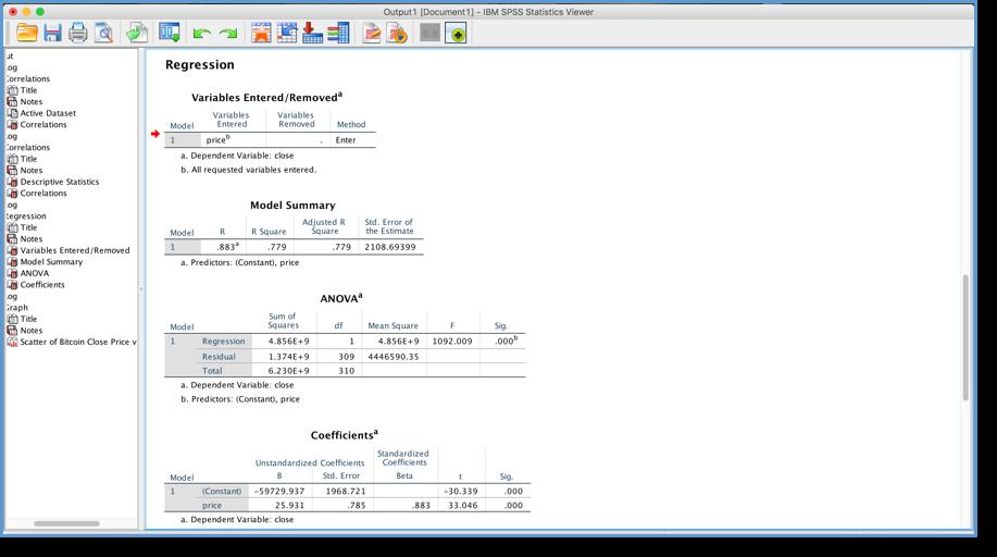 IBM SPSS Statistics Linear Regression Summary