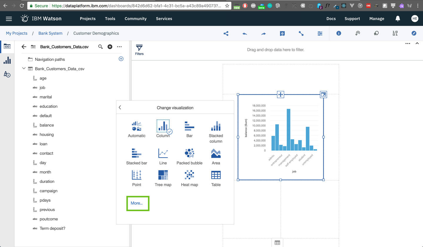 dashboard: Visualizations available