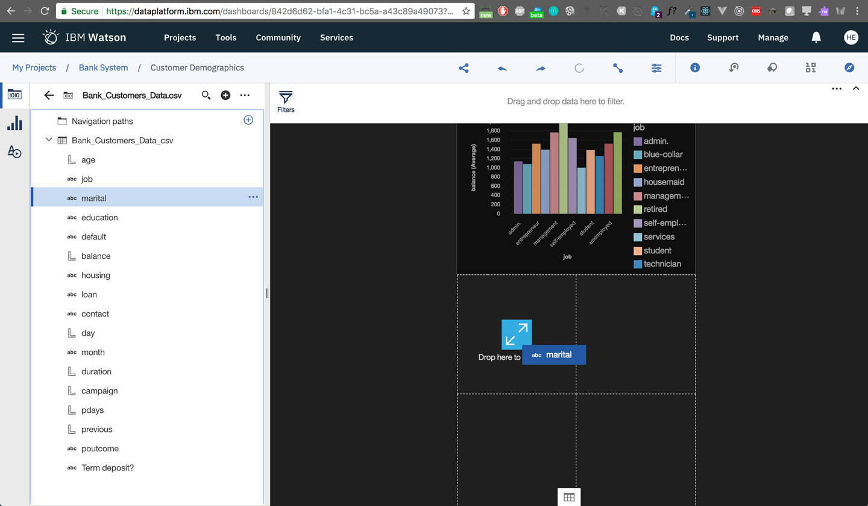 dashboard: Second Visualization