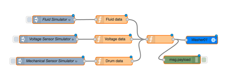 Screen capture of the imported flow that is the device simulator