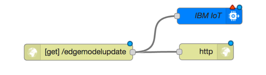 Screen capture of flow with IBM IoT node added