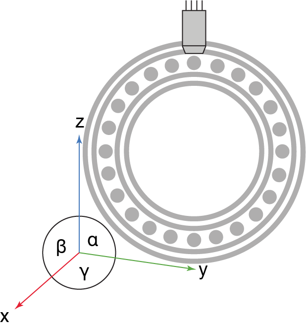 Accelerometer sensor on a bearing