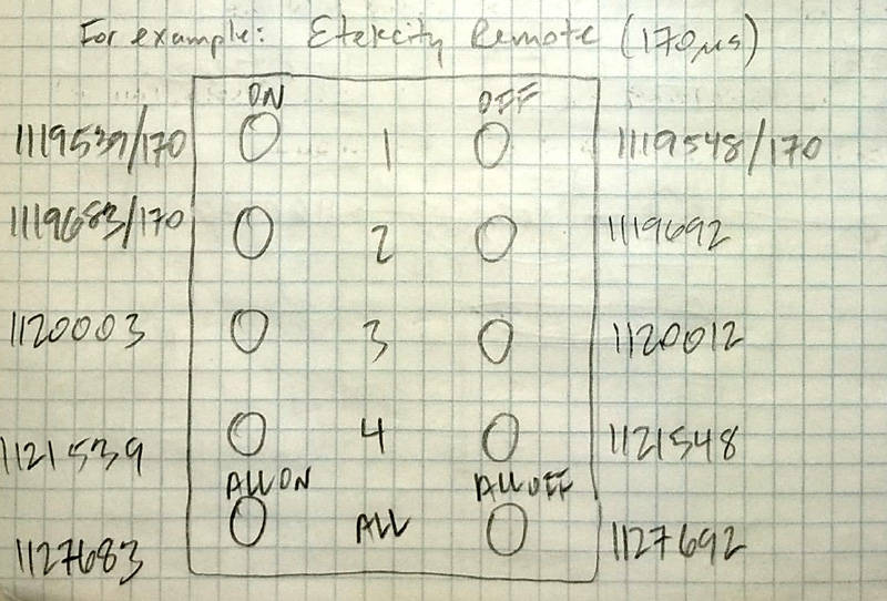 From my notebook: Etekcity RF remote encodings
