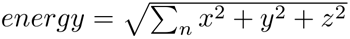 formula of the sum of each measurement and taking the square root
