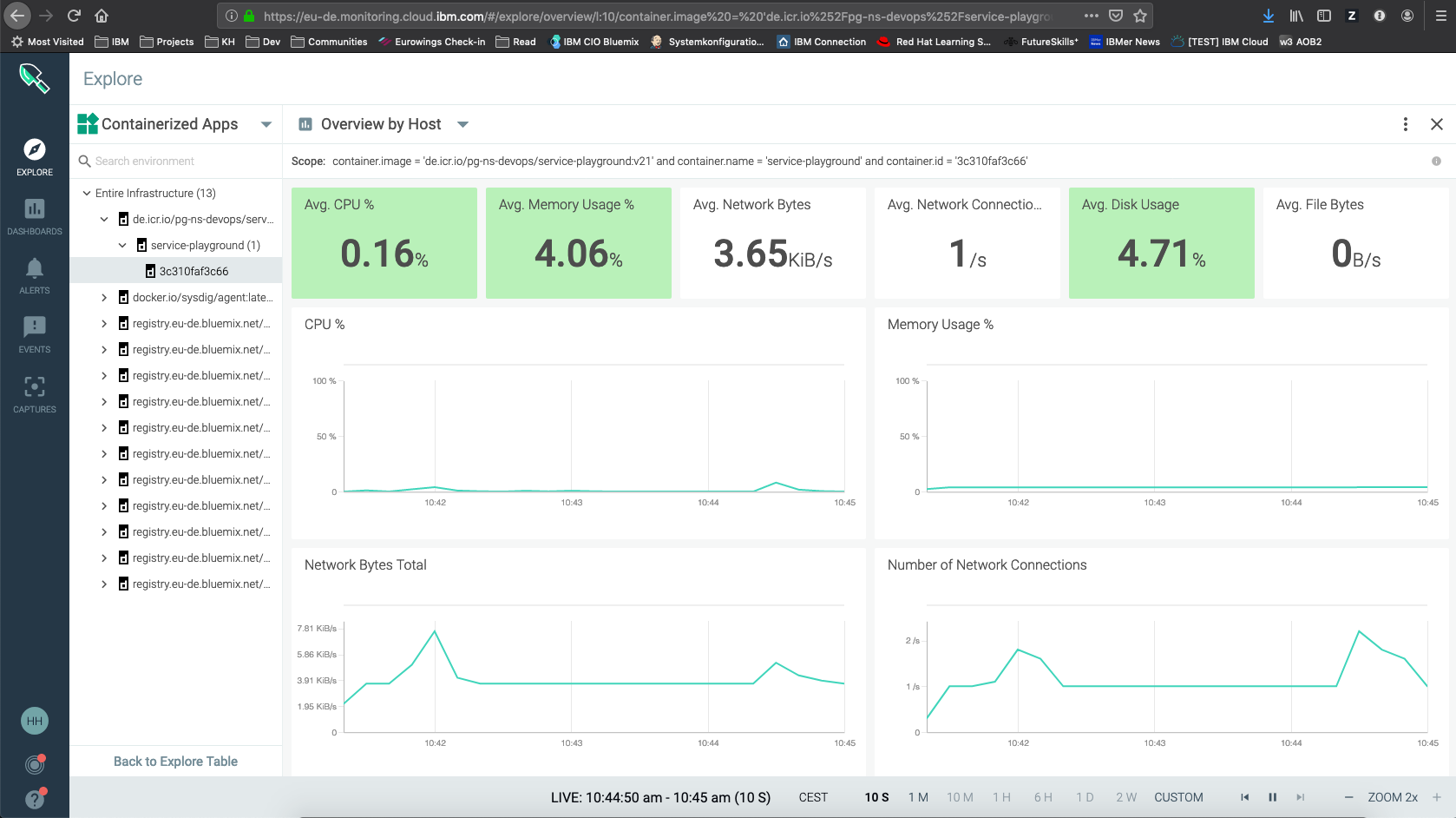 Monitoring your apps in Kubernetes with Prometheus and