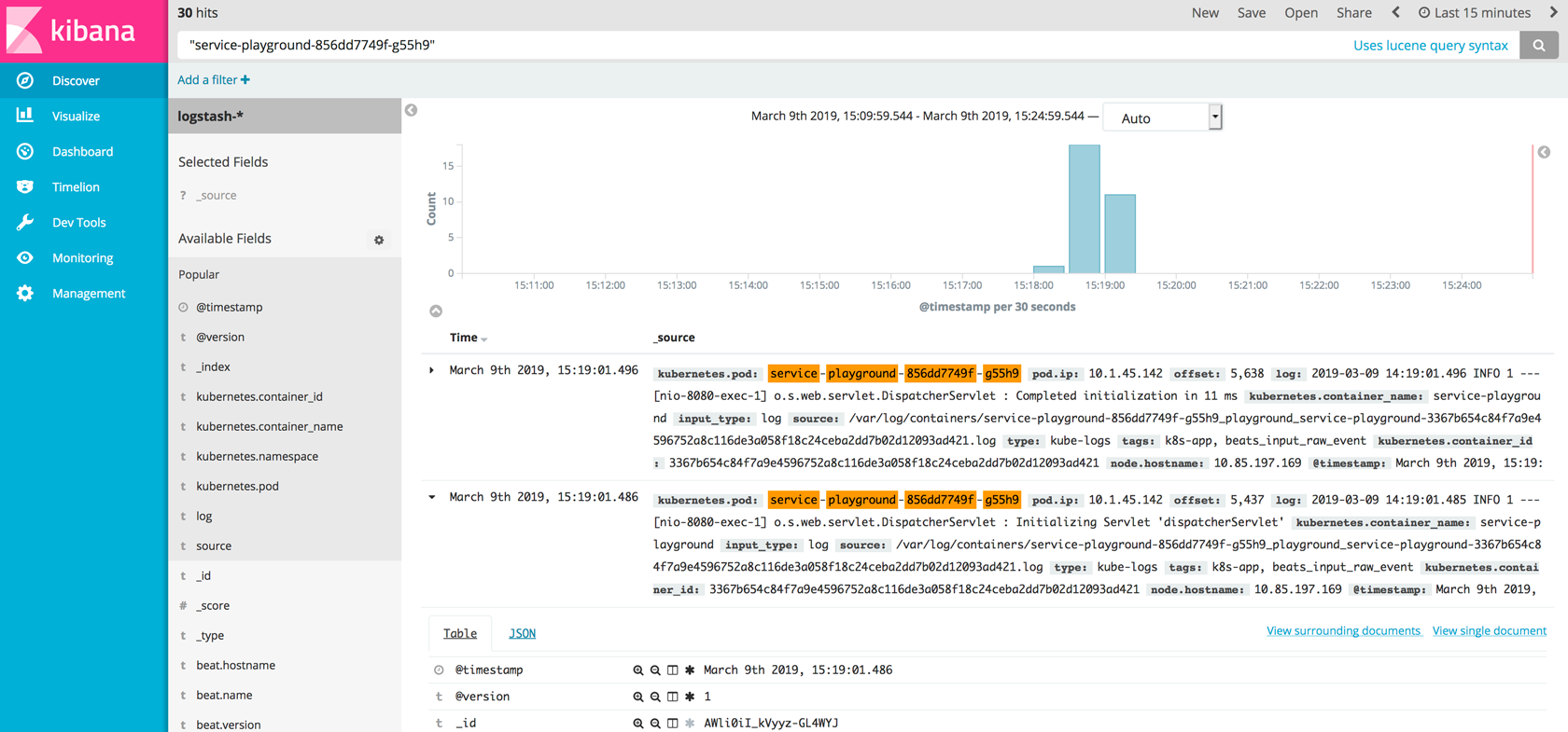 Kubernetes Monitoring: Monitoring your apps in Kubernetes