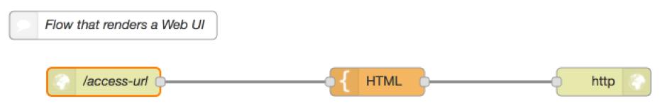 Set up websocket communication using Node-RED between a