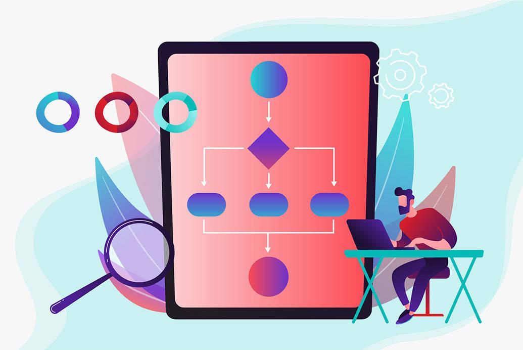 Cloud Deployment Models – IBM Developer – IBM Developer