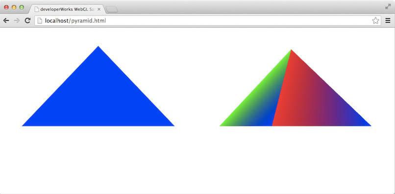 Introducing WebGL – IBM Developer