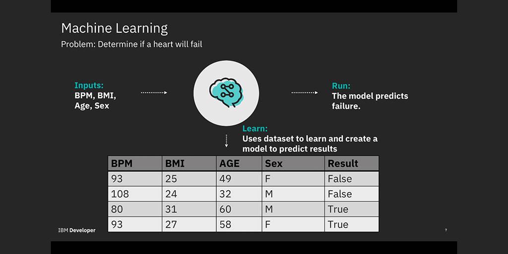 ibm watson machine learning tutorial
